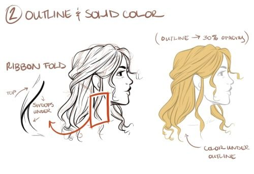 "anxiouspineapples: "" quick & simple hair tutorial "" in 2020 