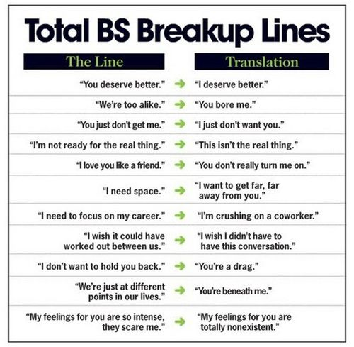 Breaking up can be hard  But aren't the breakup lines
