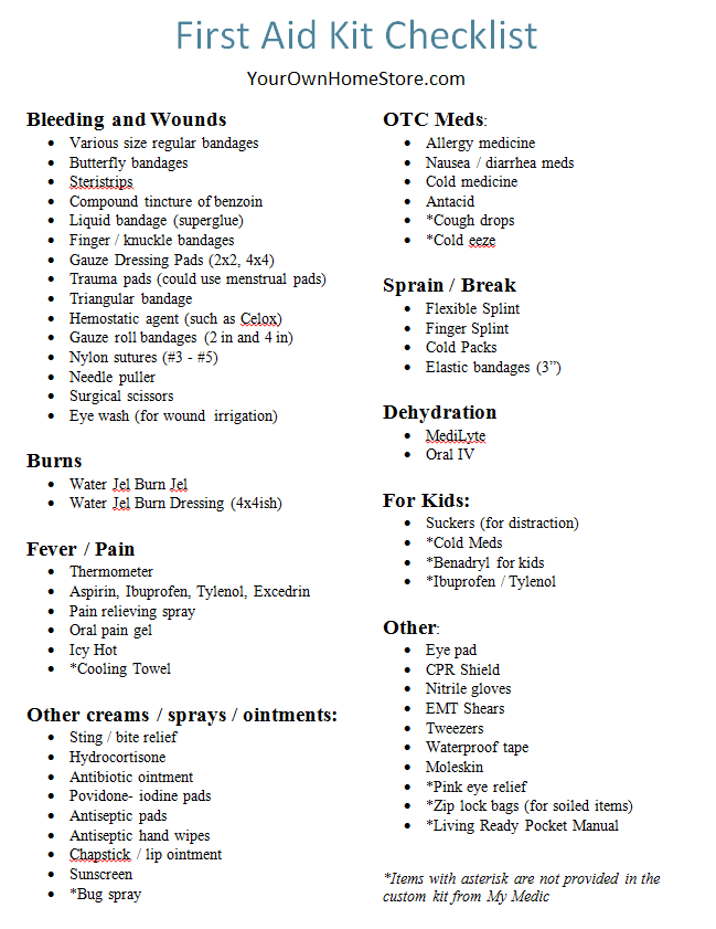image about Printable Prepper List referred to as A Printable RN (and mother) Permitted Initial Help Package Record