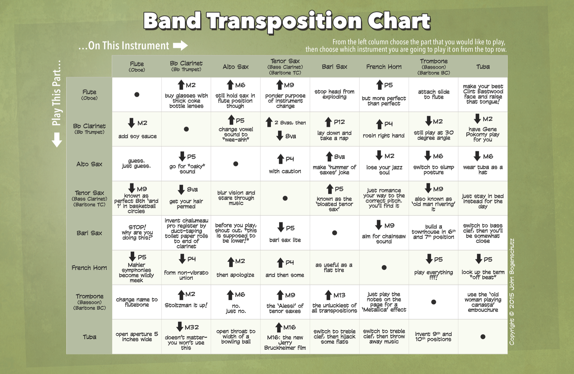 Band Transposition Chart