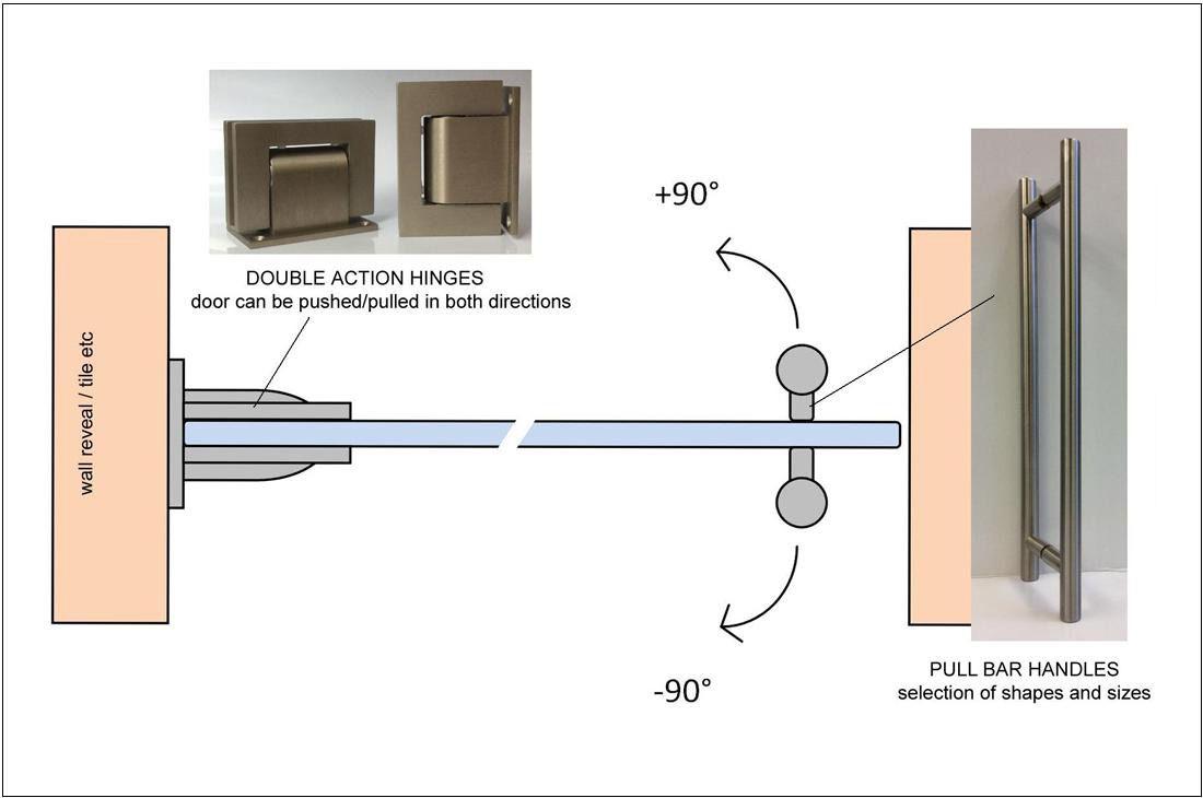 Plan Drawings For Frameless Glass Door Installations