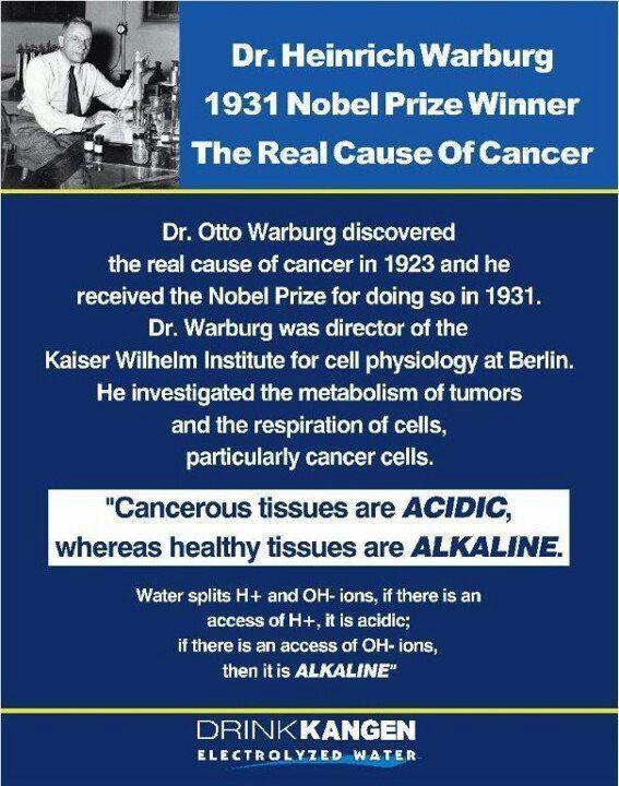 Www Beterdrinkwater Com Kasia Www Kangendemo Com Alkaline Water Benefits Alkaline Diet Benefits Plant Based Nutrition