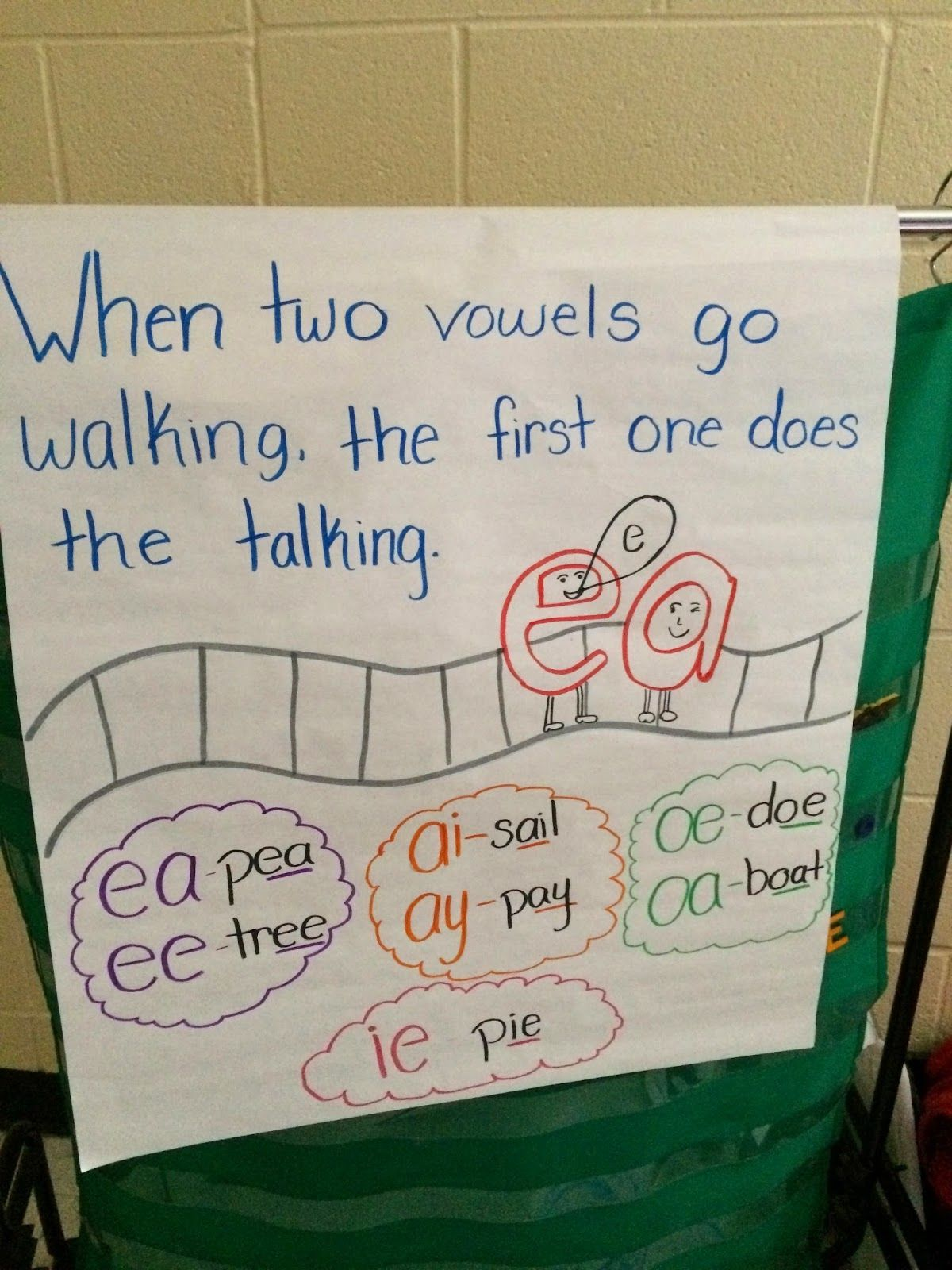 When Two Vowels Go Walking The First One Does The Talking
