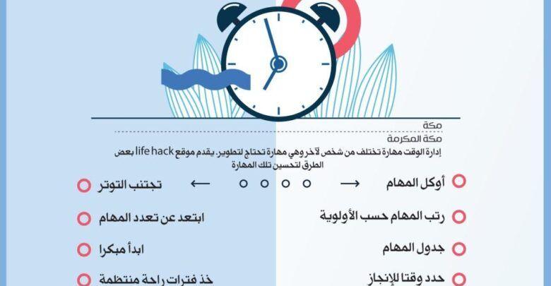 كيفية ادارة الوقت واهميته خطوات بسيطة تنظم بها وقتك Words Word Search Puzzle Word Search