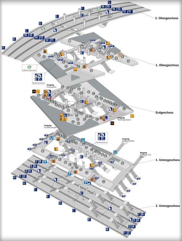 Image result for berlin hauptbahnhof track plan Model Railway