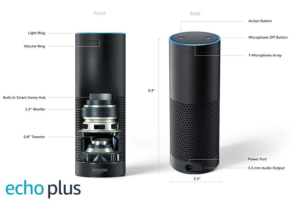 Which Smart Speaker Should You Buy Amazon Echo Echo Plus Dot Spot Or Show Vs Google Home Alexa Device Amazon Echo Echo