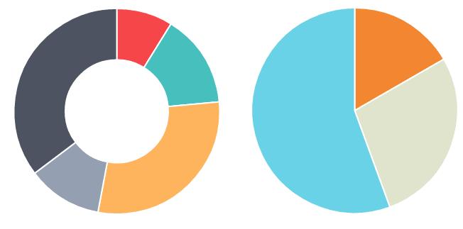 modern pie chart