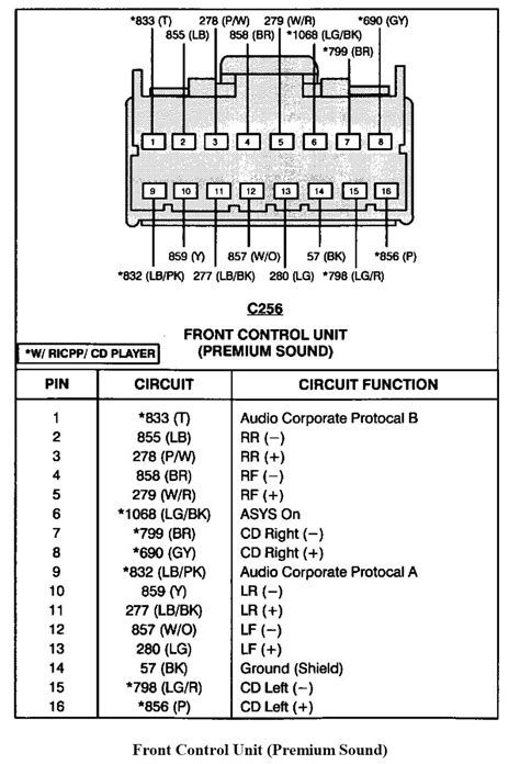 wiring diagram radio ford