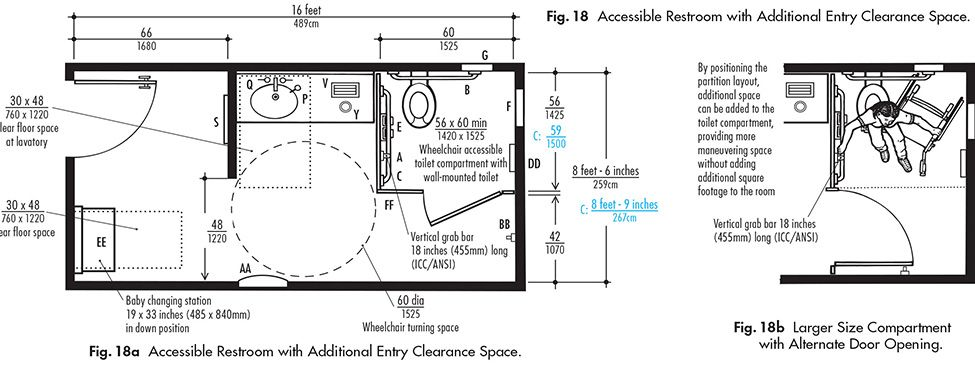 Small or single public restrooms details ada bathroom - Ada bathroom stall door requirements ...