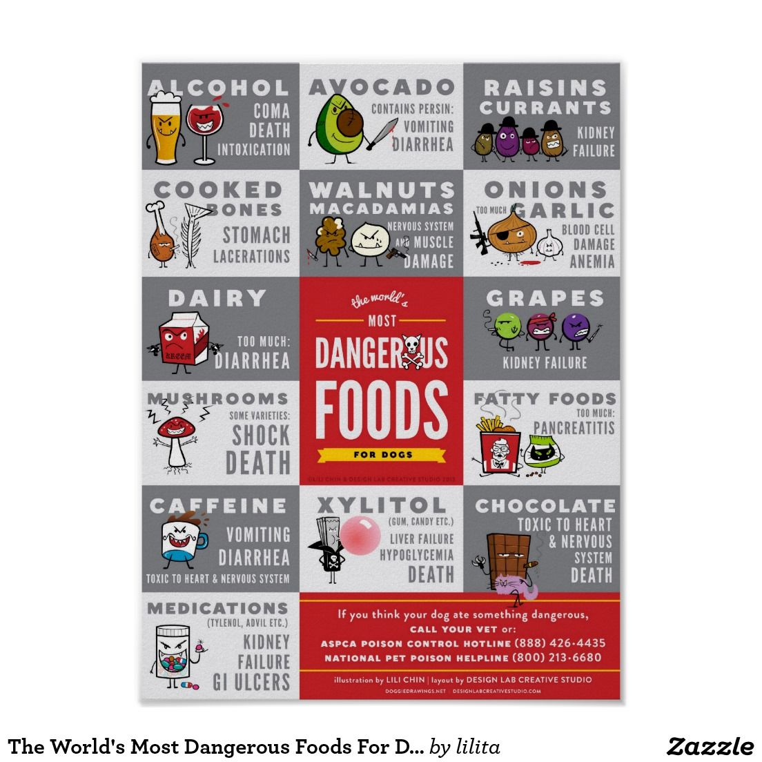 The World S Most Dangerous Foods For Dogs Poster Zazzle Com Dangerous Foods For Dogs Dog Food Recipes Dog Eating