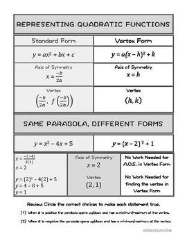 Quick Reference Representing Quadratic Functions In Standard And Vertex Forms Quadratics Quadratic Functions Learning Mathematics