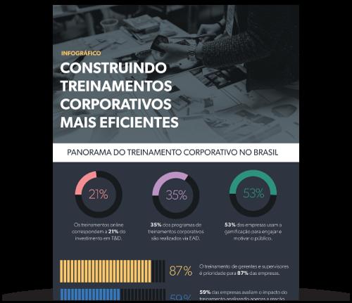 CONSTRUINDO TREINAMENTOS CORPORATIVOS EFICIENTES