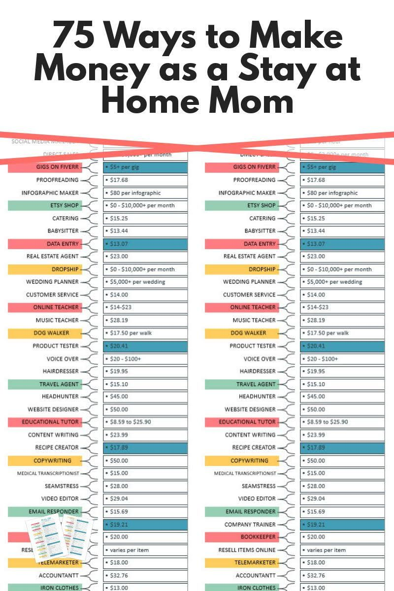 70+ Money From Home Ideas for Moms