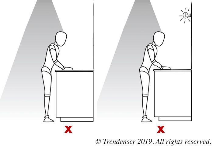 Inredningskunskap: Belysning vid köksbänken Trendenser