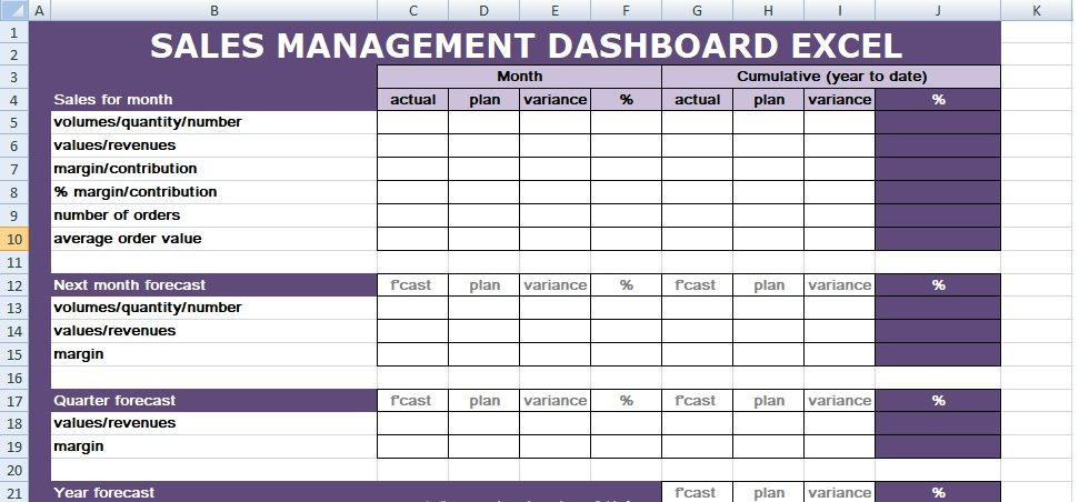 Pin by excel templates on excel template excel templates