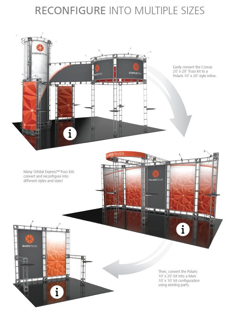 Trade Show Truss Displays that fit multiple Booth Sizes!