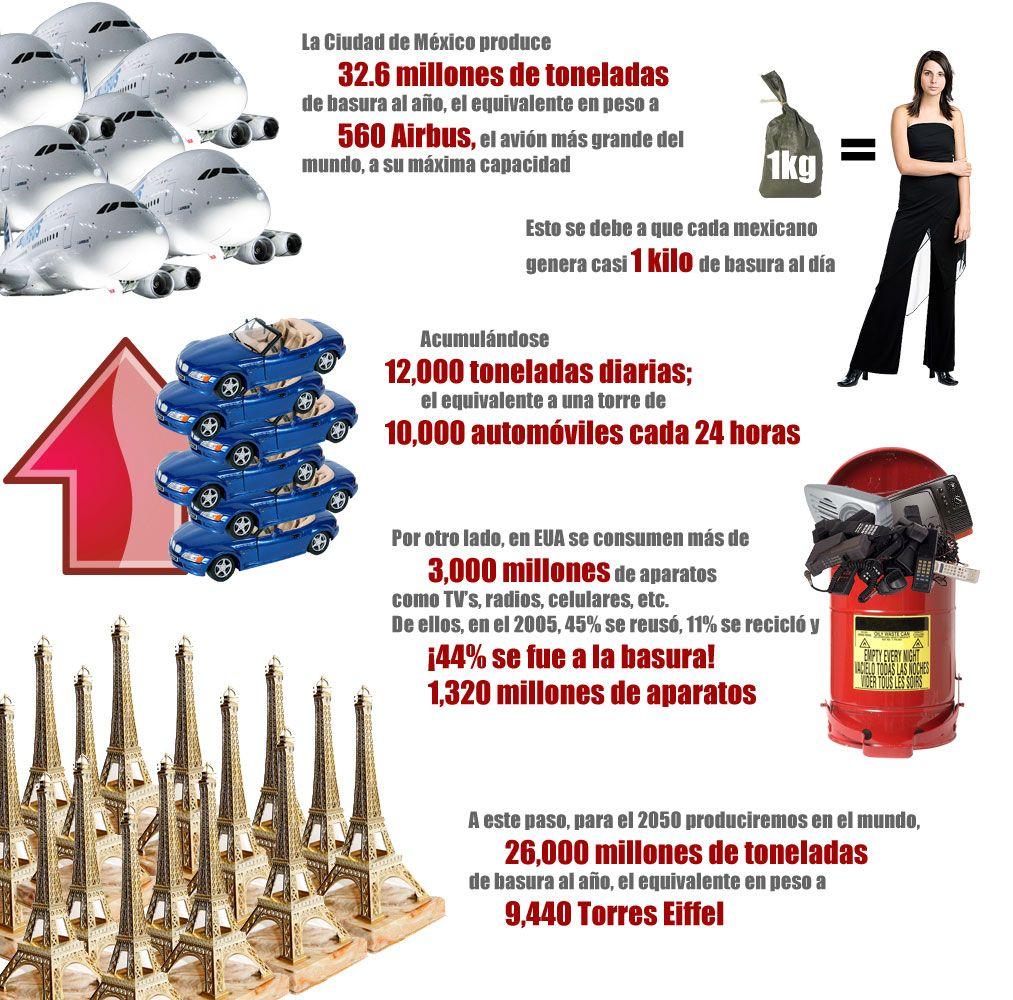 El problema de la basura en números: un caso de responsabilidad social http://www.expoknews.com/2008/10/07/el-problema-de-la-basura-en-numeros-un-caso-de-responsabilidad-social/