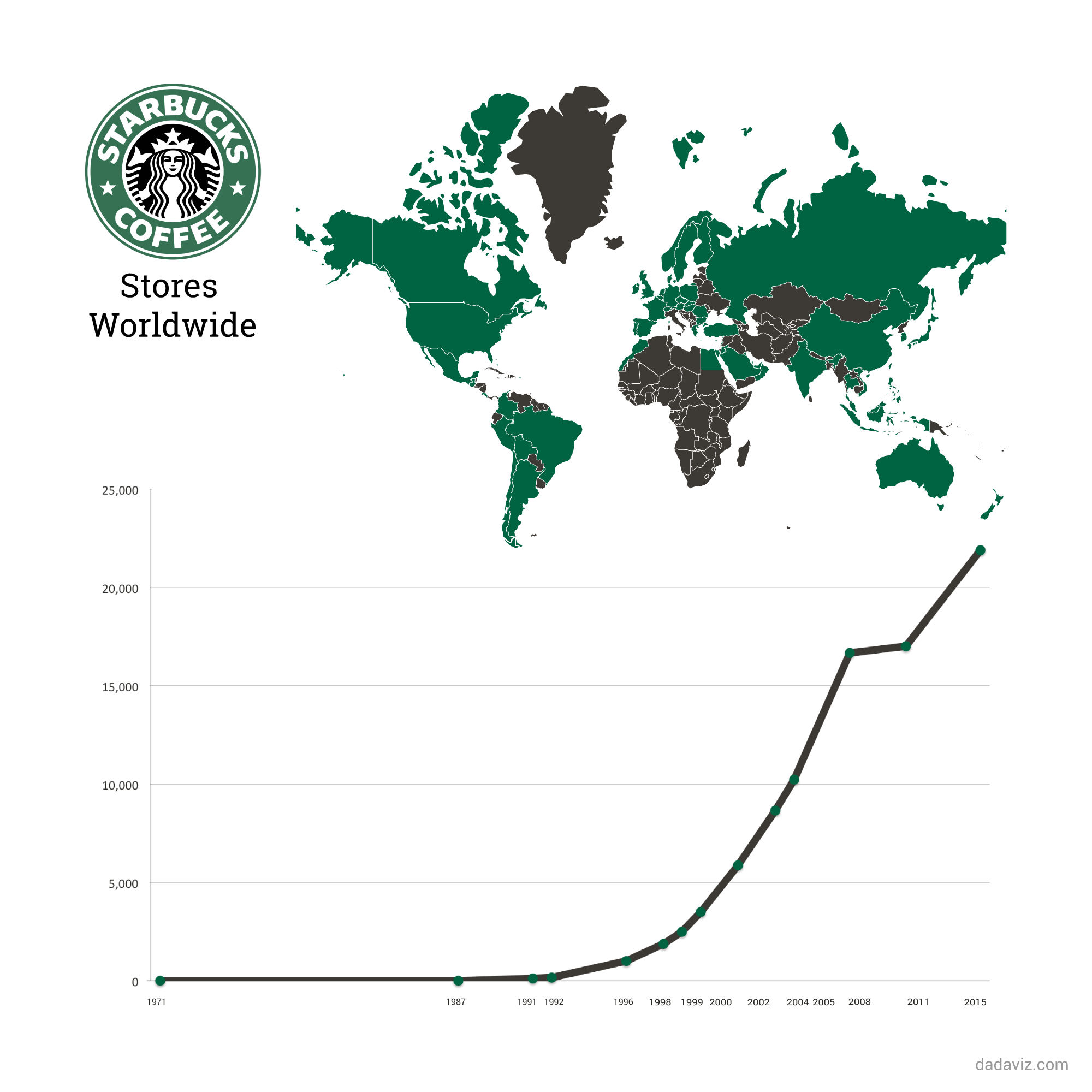 Starbucks on track for global domination a world map of for Starbucks in the world