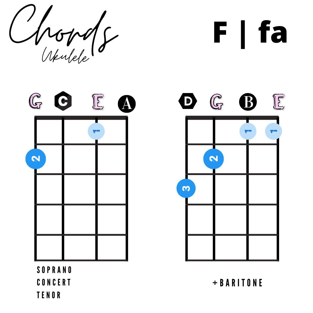 Ukulele F chord   F chord, Ukulele, Ukelele
