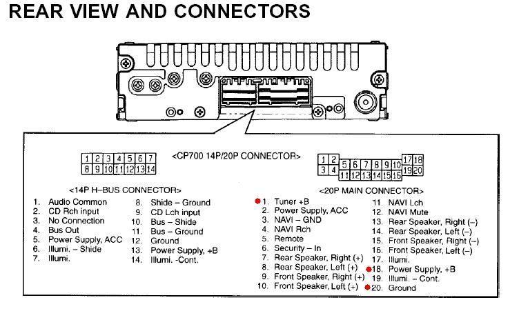 Honda Car Radio Stereo Audio Wiring Diagram Autoradio Connector Wire Installation Schematic Schema Esquema De Conexiones Stecker Konektor Connecteur Cabl Diagram