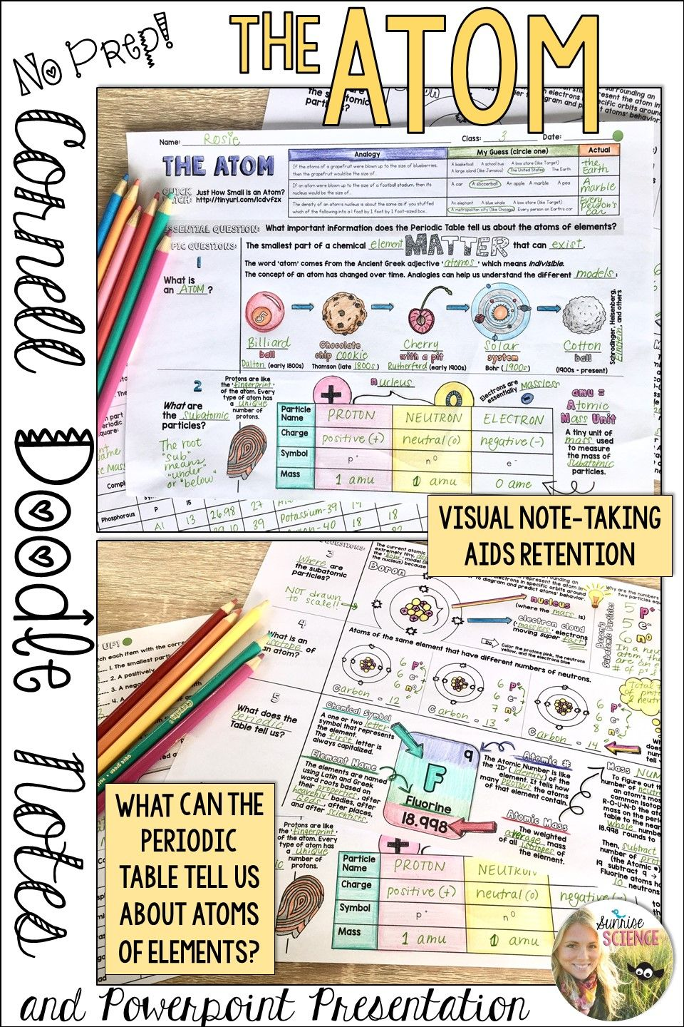 Atoms and reading the periodic table cornell doodle notes tpt an introduction to the atom and the subatomic particles using two effective note taking strategies urtaz Image collections