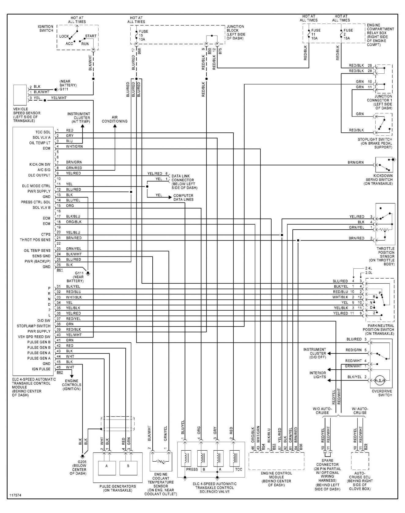 18 Car Window Switch Wiring Diagram Car Diagram Wiringg Net Mitsubishi Eclipse Jeep Grand Cherokee Jeep Grand