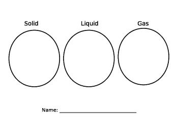 Printables Solid Liquid Gas Worksheet solid liquid gas worksheet versaldobip bloggakuten