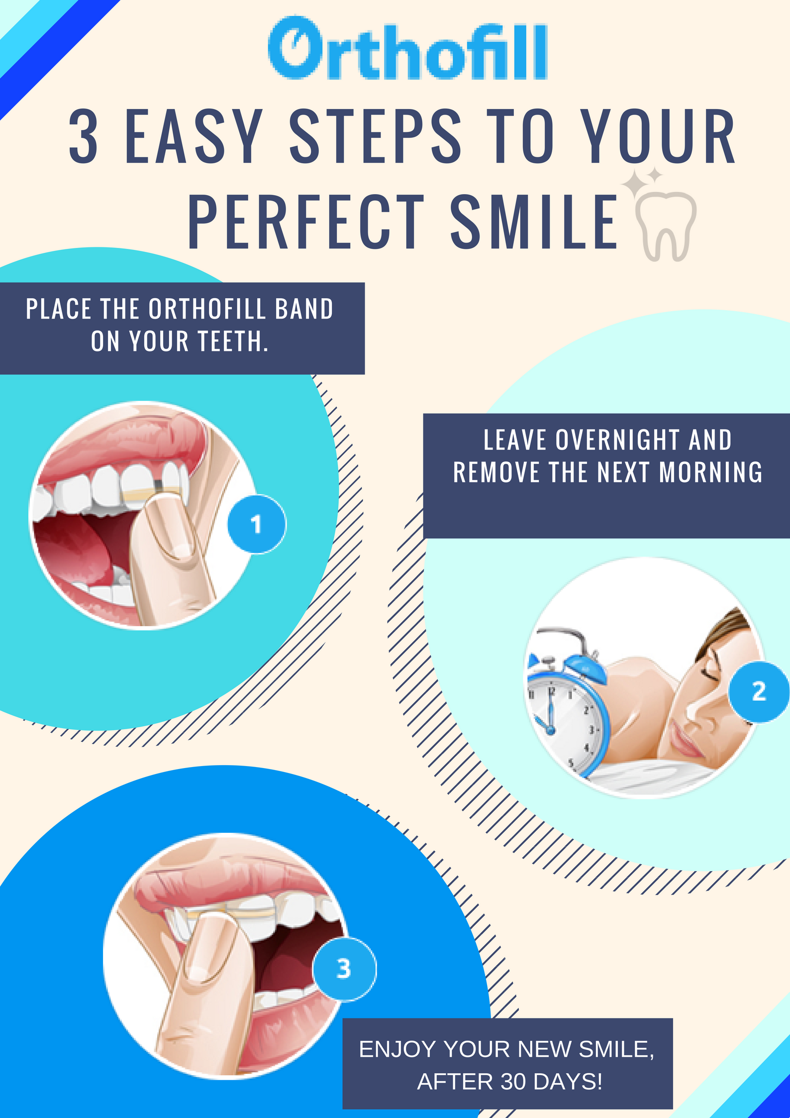 Fix Teeth Gap with these Methods! Take care of your teeth