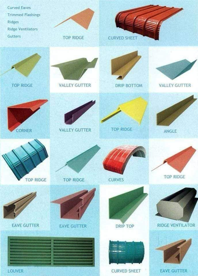 Sandwich Panel And Roof Tiles Systems Roofing Sheets Roof Architecture Carport Designs