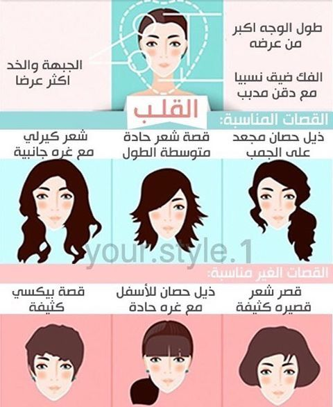 Pin By رجاء ربي On Hair Styles Heart Face Shape Heart Shaped Face Hairstyles Face Shapes Guide