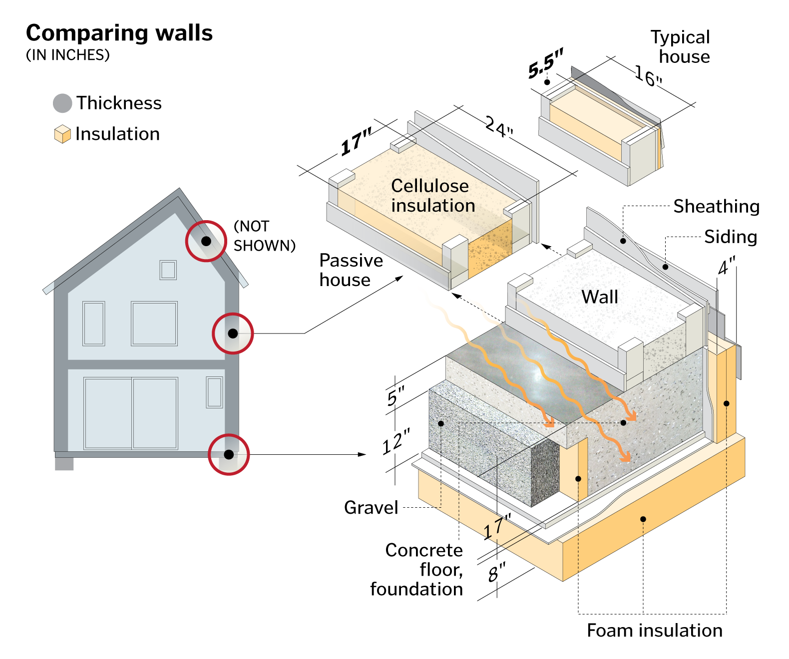 The basics of passive house shown in diagrams from the boston globe construction ccuart Gallery