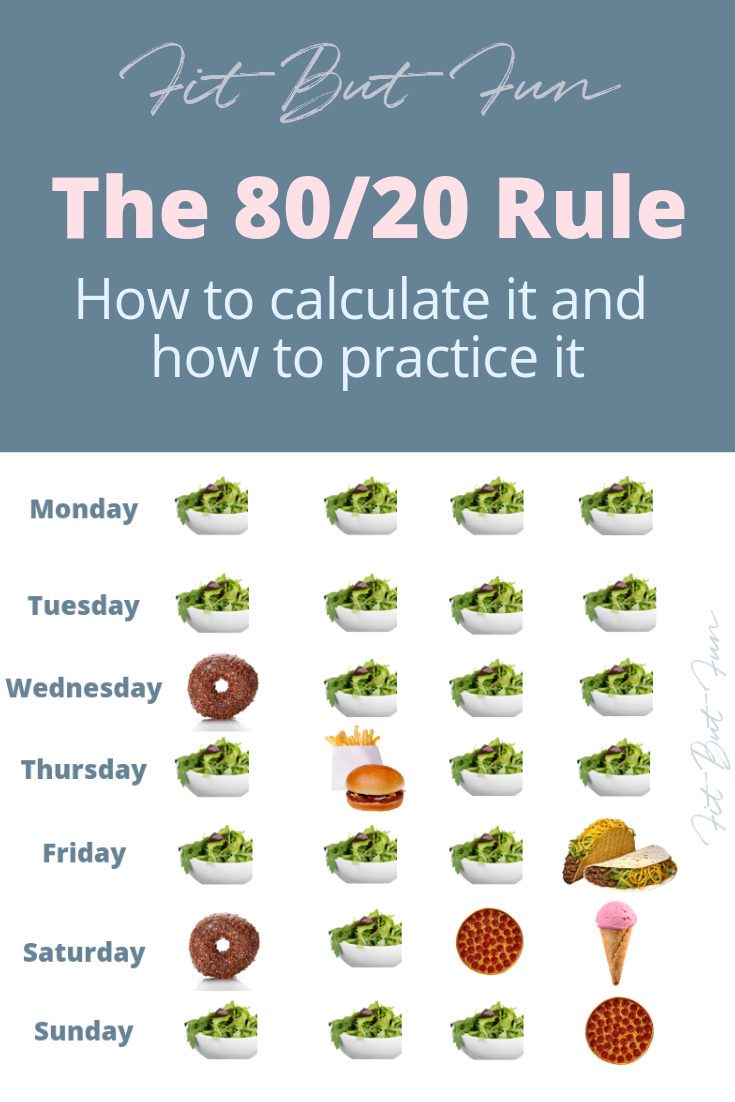 What you need to know about the 80/20 rule. - Fit