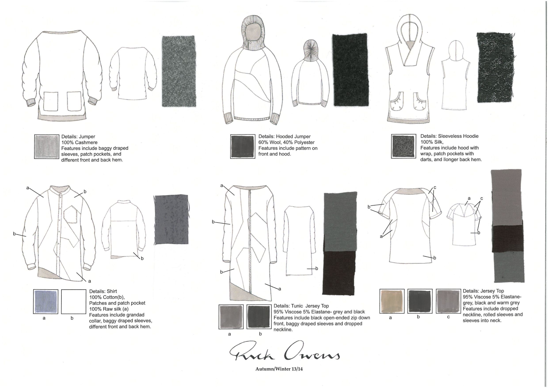 Shirt design sketches - Flat Drawing Board Shirts Tops Jumpers