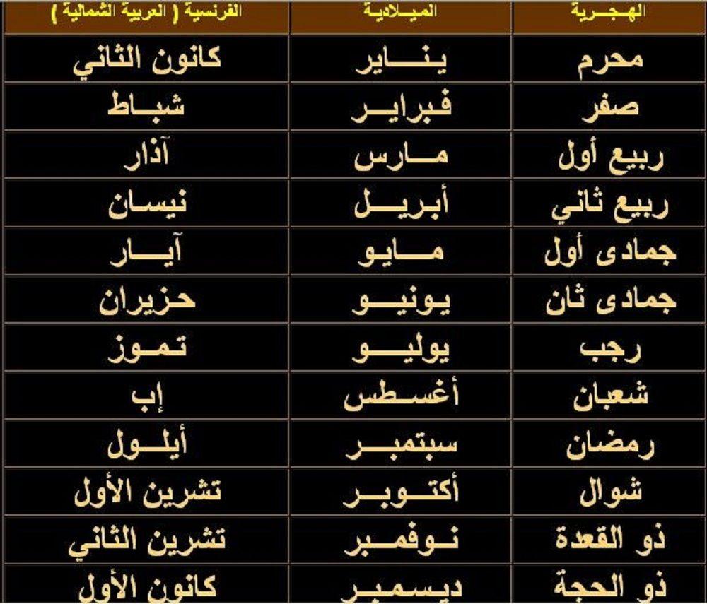 Dar4arab Cb97bfaec5 Calligraphy Lins Education