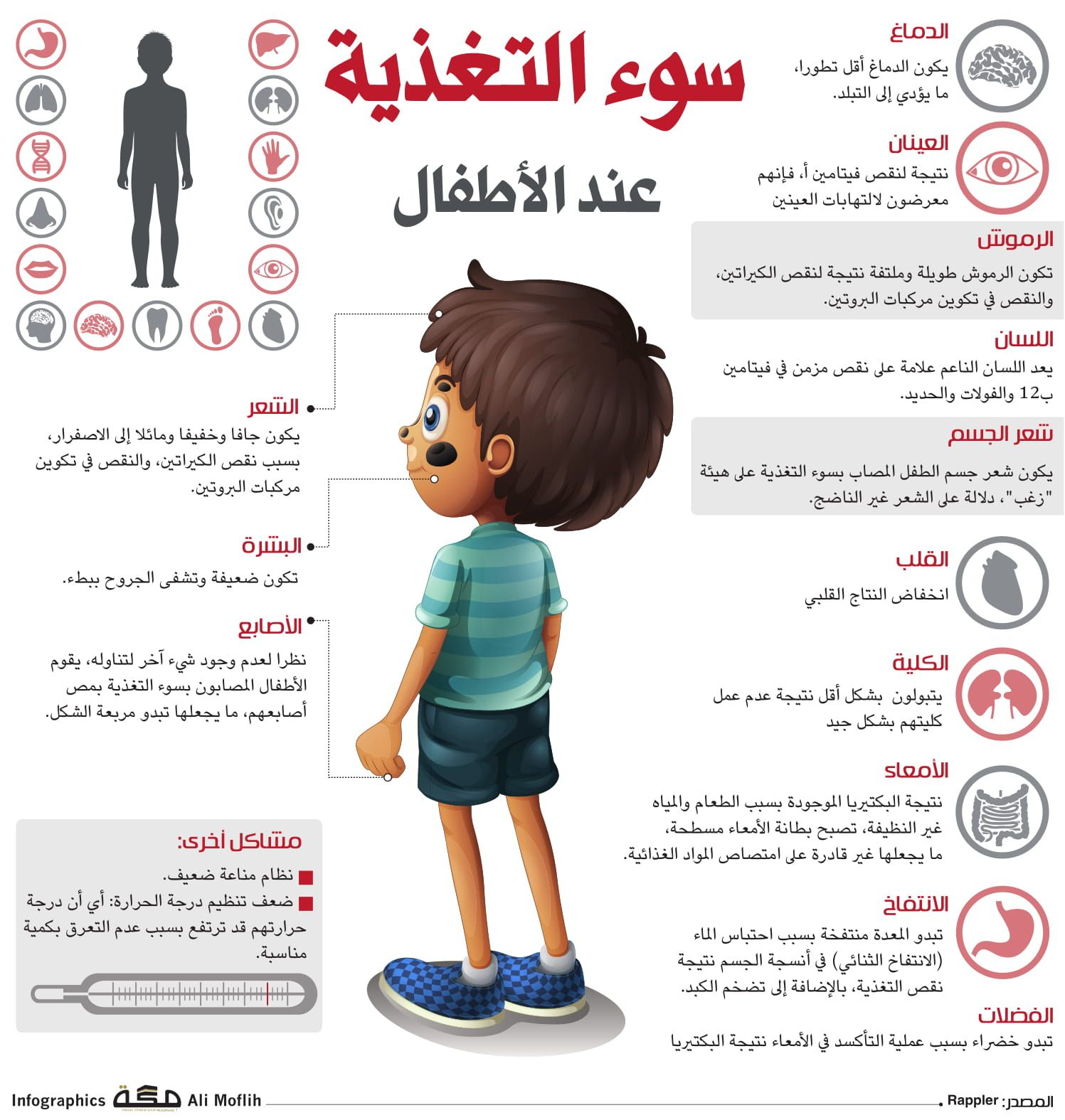 سوء التغذية عند الأطفال صحيفة مكة انفوجرافيك صحة Baby Health Health Fitness Nutrition Baby Education