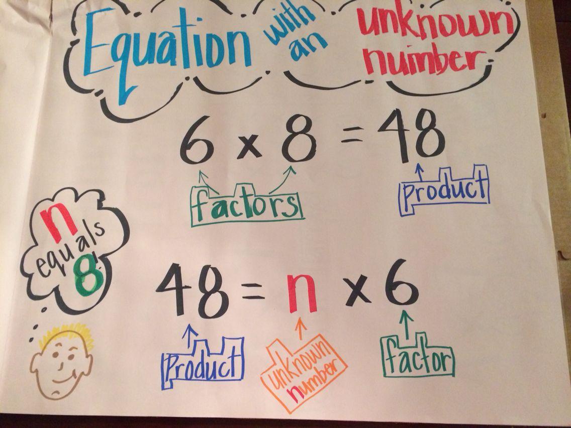 Unknown Number Math Worksheet
