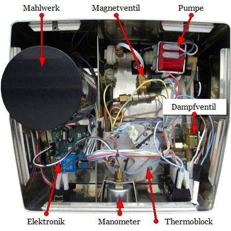 927d47fae3f7b8569720d68bfc29cfbd Quick Mill Espresso Machine Wiring Diagram on