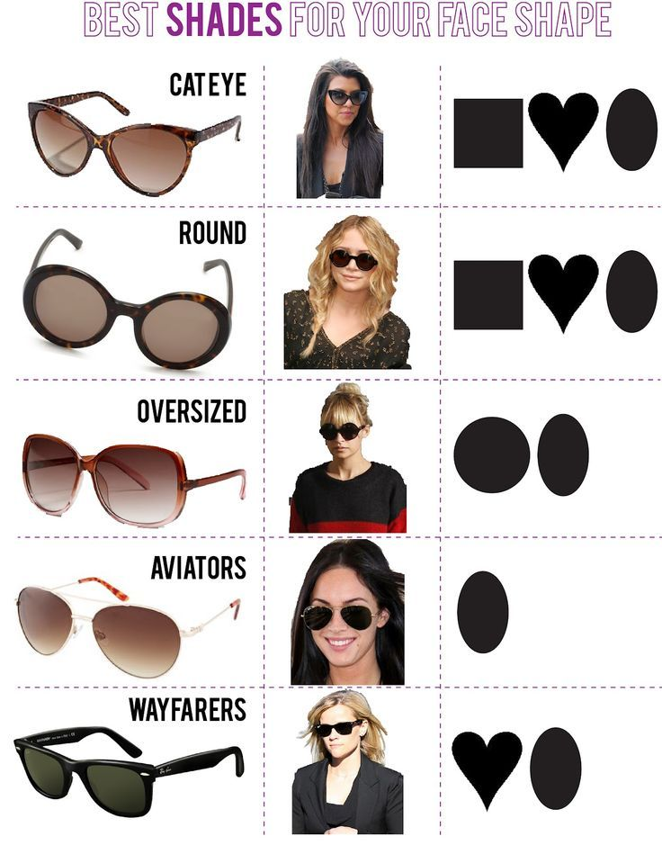 fddf7e87a8 41 Insanely Helpful Style Charts Every Woman Needs Right Now ...
