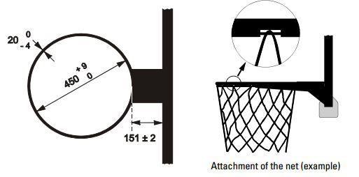 44++ Ukuran ring basket ideas in 2021
