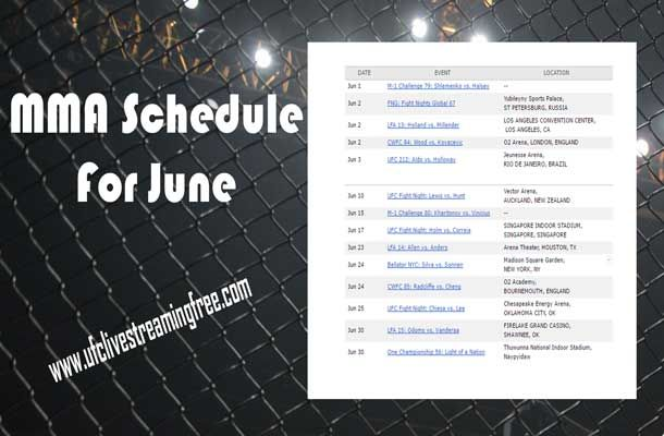 This is a list of MMA events held and scheduled by the