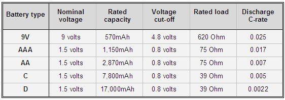 Car Battery Size Chart Malaysia