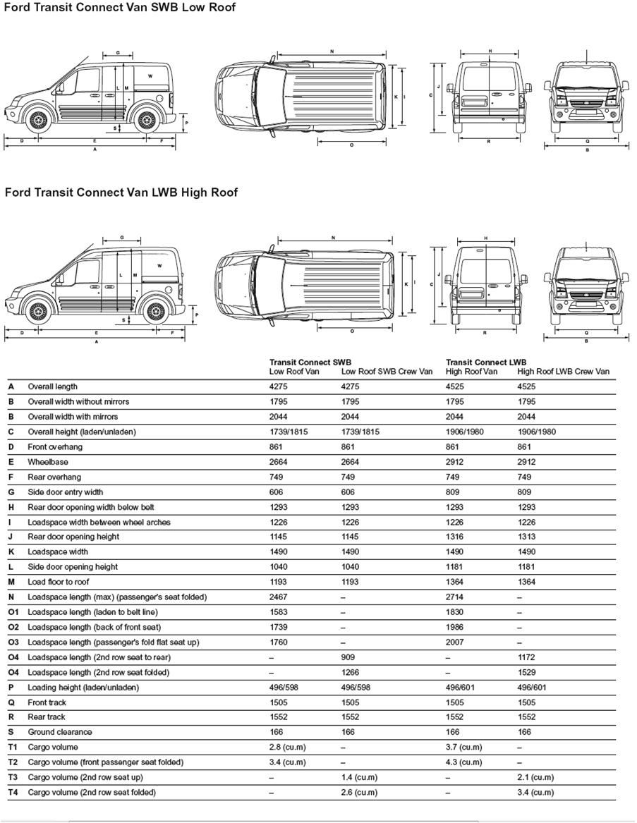Ford Transit Connect Dimensions Transitional Decor Exterior