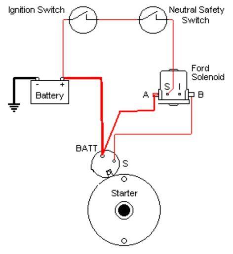 Yanmar Starter Wiring Diagram Wiring Diagram For Light Switch