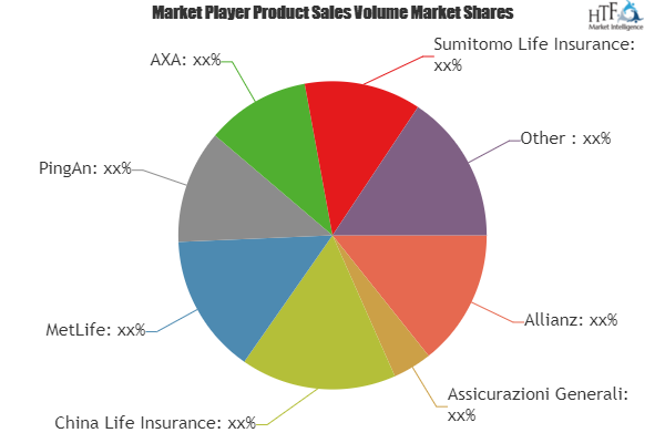 What Will Be The Growth Of Child Life Insurance Market Players