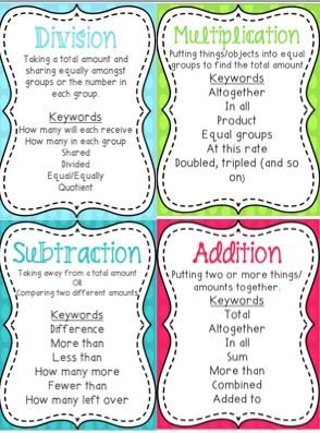 FREEBIES - Posters for Addition, Subtraction, Multiplication and ...