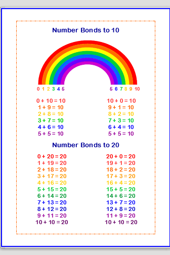 Rainbow Number Bonds 10 and 20 - DIY learning resource/visual aid ...
