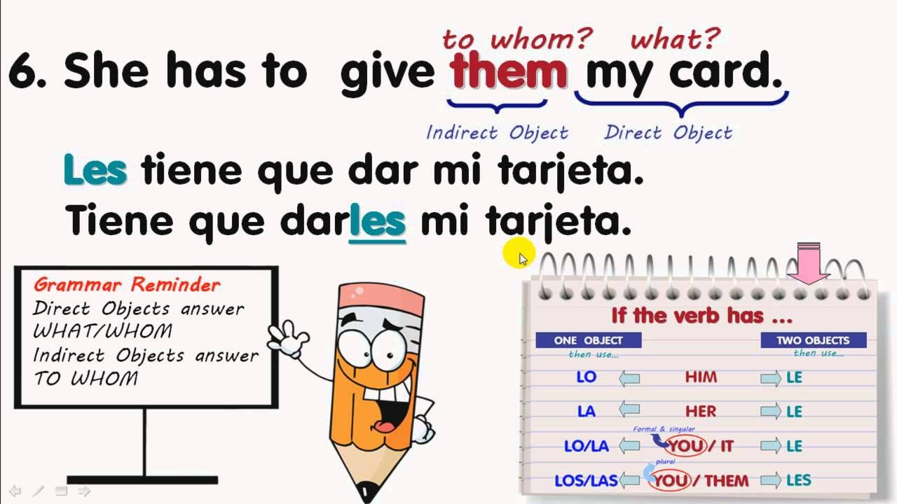Object Pronouns Made Easy Part 2 Guided Practice 2 Object Pronouns Guided Practice How To Speak Spanish