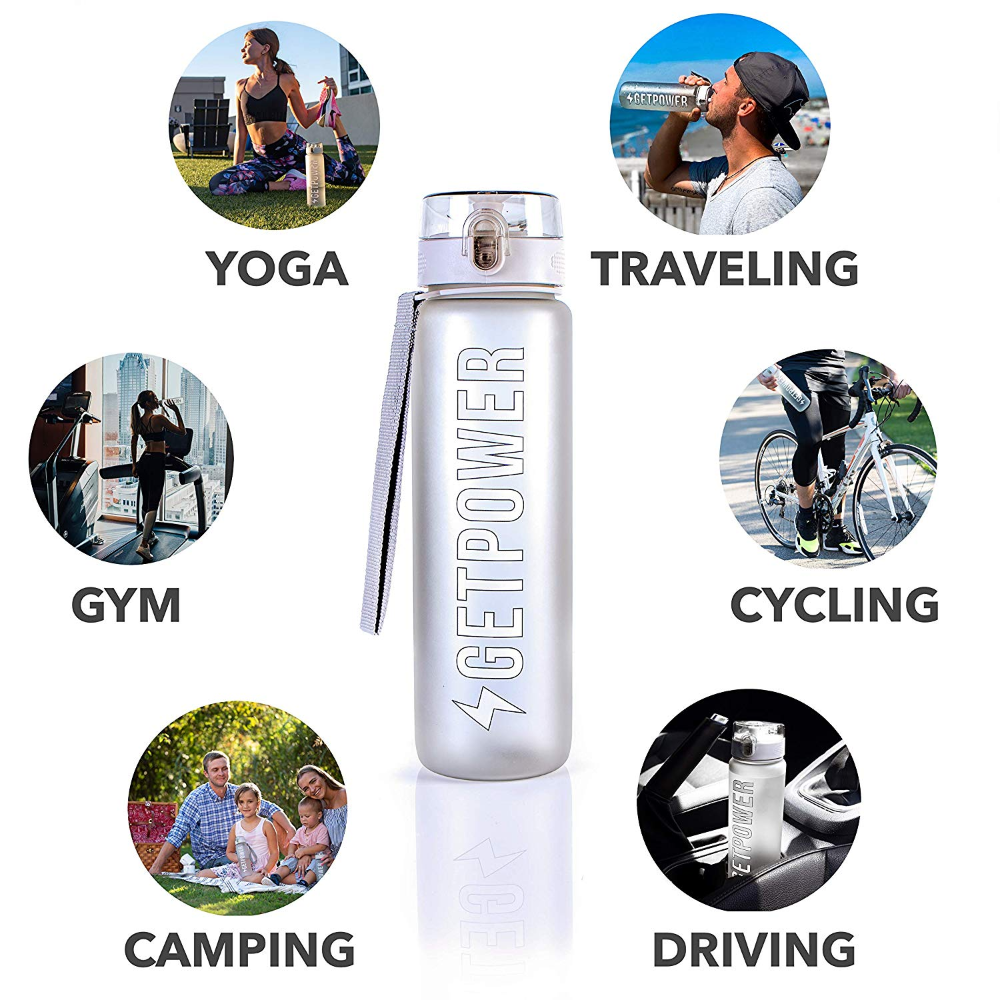 Amazon Com Water Bottle With Time Marker Sport Water Bottle Bpa Free Water Bottle Motivational Water Bottle Bpa Free Water Bottles Gallon Water Bottle