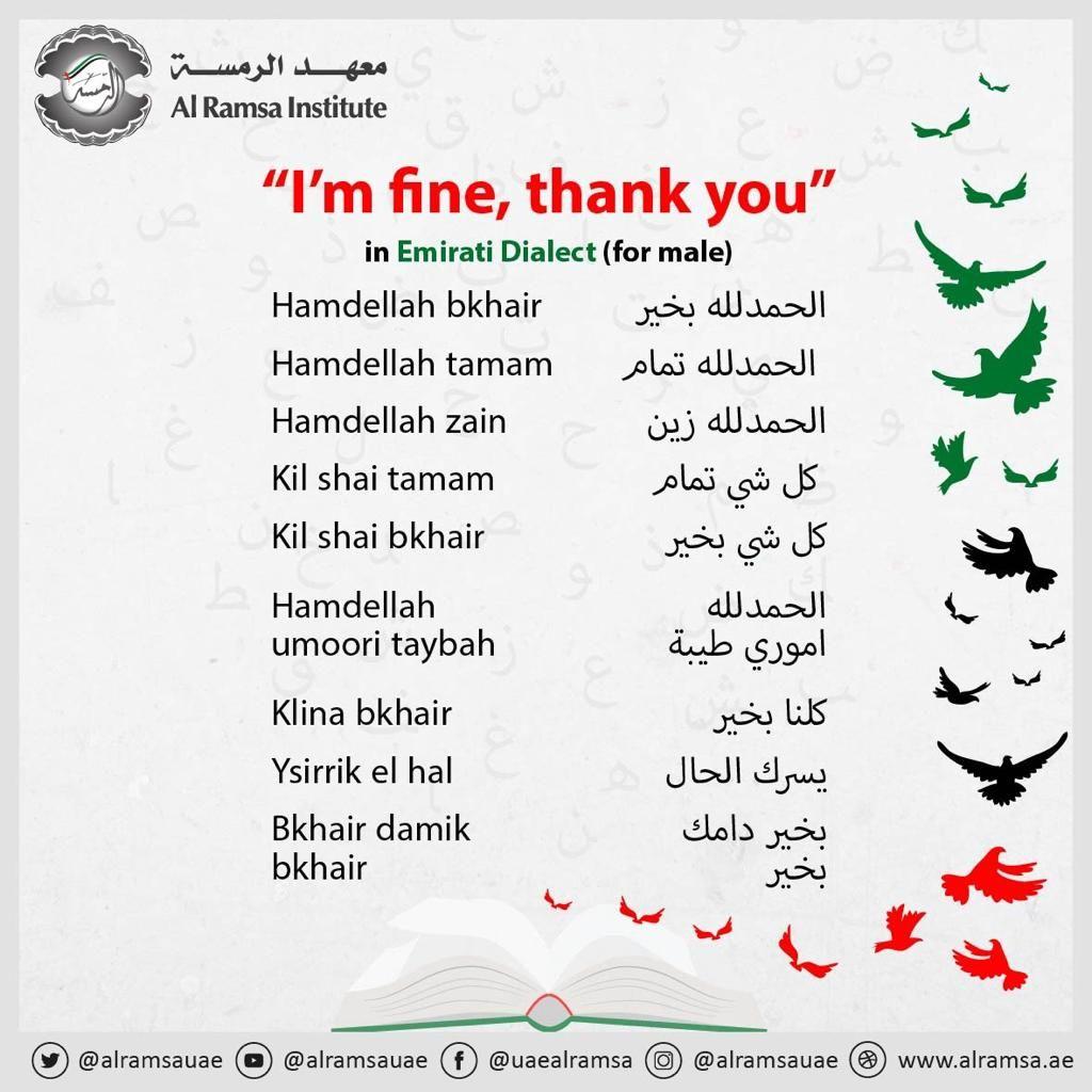 Pin By Afsal Babu On Learn Emirati Arabic Dialogues Arabic Language Learn Arabic Language Arabic Language Course