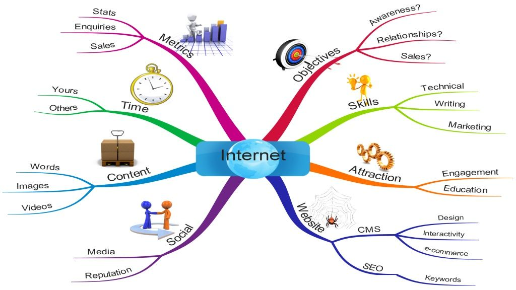 InternetMarketingStrategyEcommerceOwnersLosingOutEcommerce